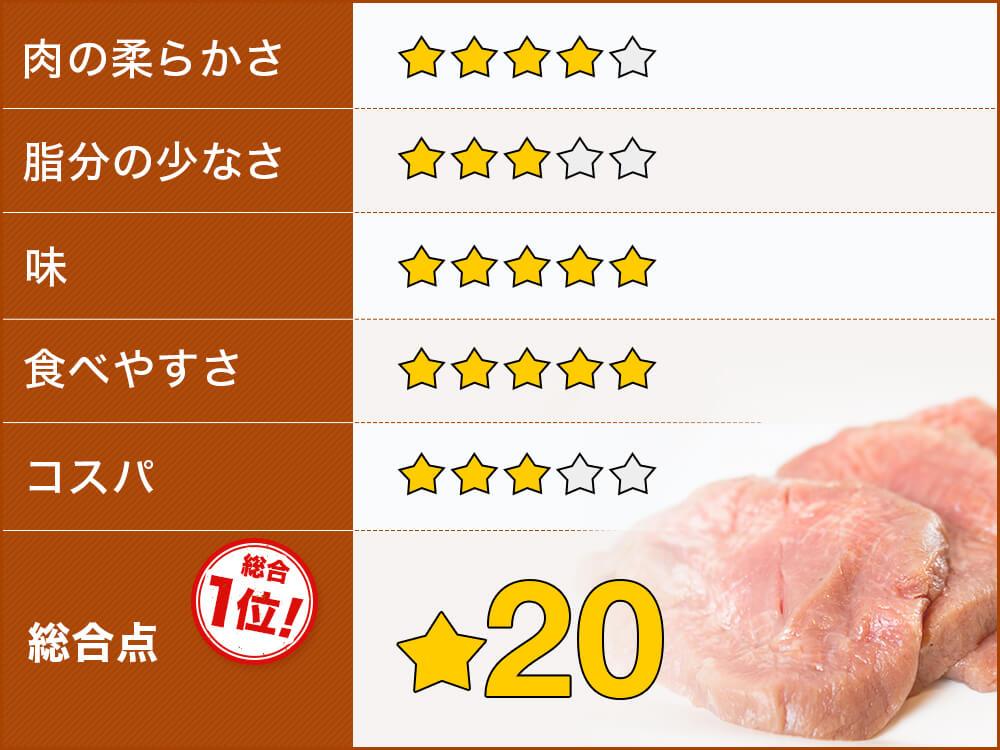 仙台肉のいとうの牛たん焼いた画像