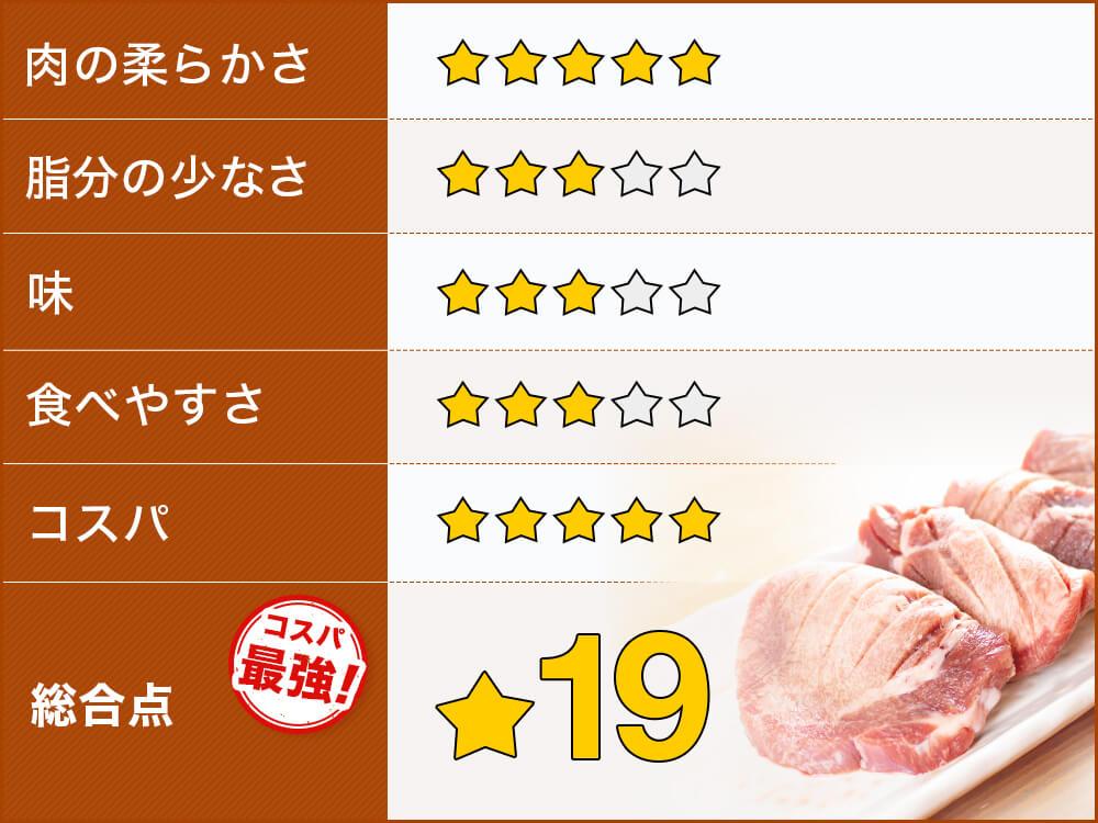 カネタの仙台牛タン焼き画像
